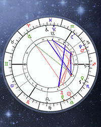 Birth Chart Natal Horoscope