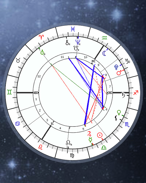 Free Birth Chart Calculator Online Natal Chart Astrology Reading