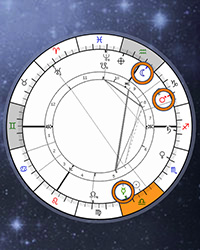 28 Vedic Astrology Online Birth Chart - Astrology, Zodiac ...