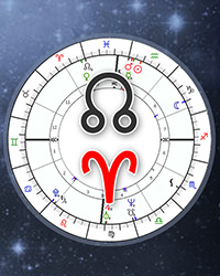 Draconic astrology calculations