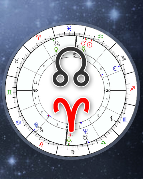 Draconic Chart Calculator, Free Online astrology