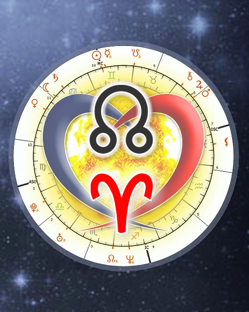 Draconic Synastry Chart, Astrology Online Calculator | Astro-Seek com