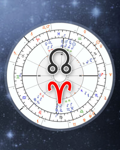 Draconic Transit Chart Calculator - Draconic and tropical transits