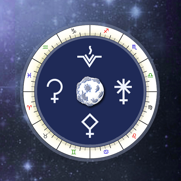Asteroid Online Calculator, Asteroids In Astrology Natal