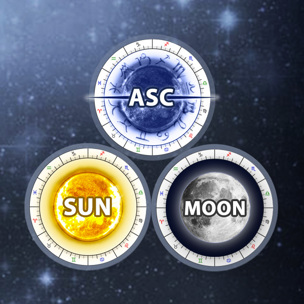 AstroTwins Horoscope, Astrology Sun Moon Sign, Twins Flames