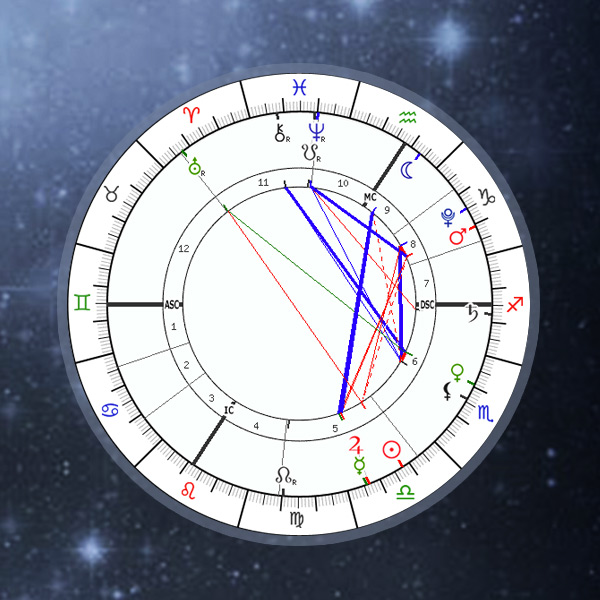 Free Birth Chart Calculator Online Natal Astrology Reading