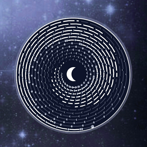 Why sidereal astrology is wrong