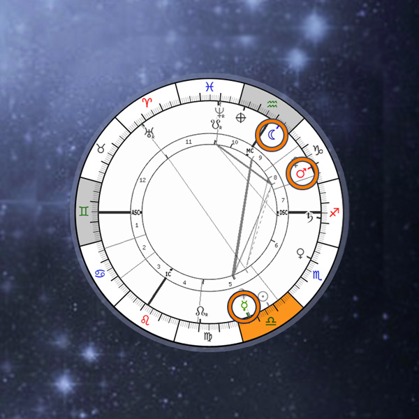 Dominant Planets & Elements in Natal Chart, Astrology Online
