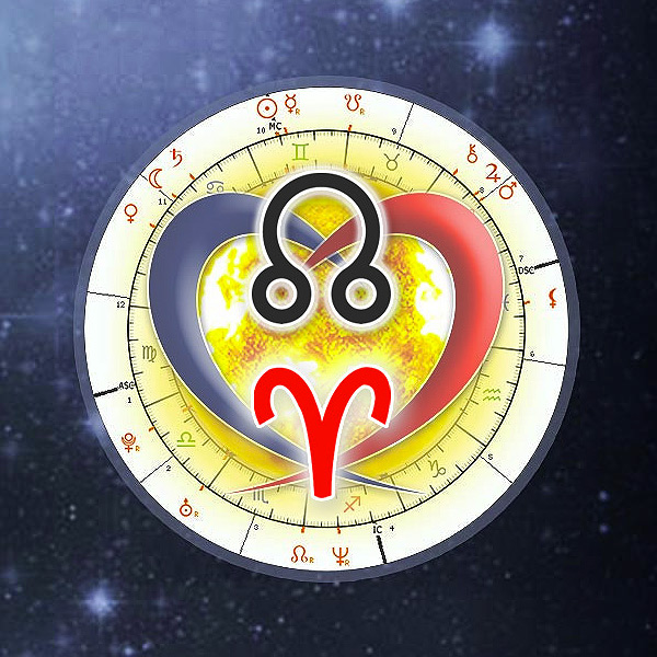 Draconic Synastry Chart, Astrology Online Calculator | Astro