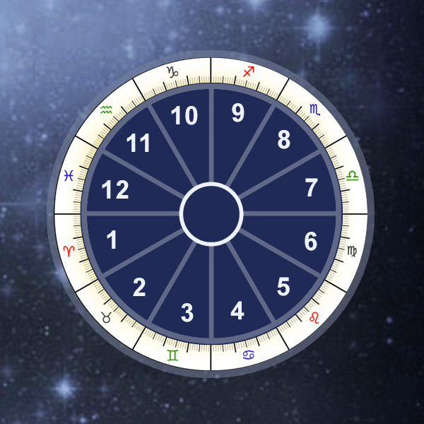 Astrology Houses Calculator, Compare House Systems Online