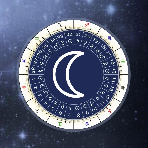 Lunar Phase 15 Of 28 Vedic Astrology