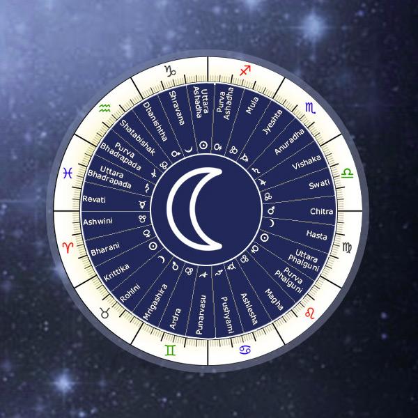 Vedic Astrology Online Finder