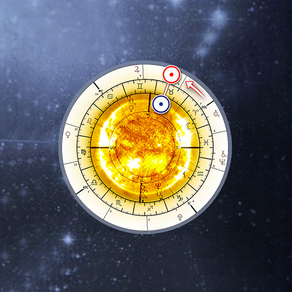 Solar Return Chart, Free Solar Calculator, Astrology | Astro