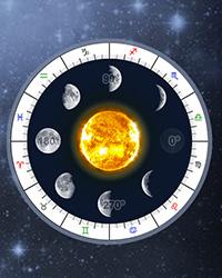 Pregnancy Calculator, Astrology Fertility Days Prediction