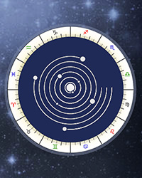 Geocentric vs. Heliocentric Natal Chart Astrology Online Calculator