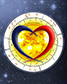 Love Compatibility, Astrology Compatibility Chart Calculator