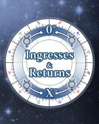 Calcolatrice online di astrologia