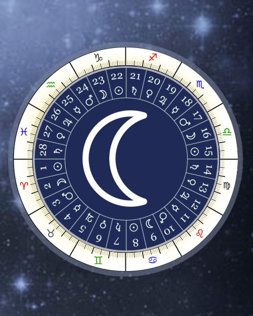Lunar Mansions Stations, Indian Vedic nakshatra Arabic manzil Mansions of the Moon, Astrology Online Calculator