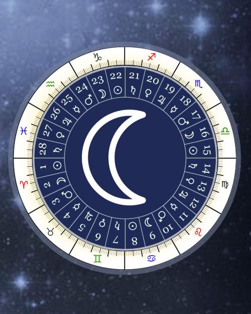 Lunar Mansions Stations, Indian Vedic nakshatra Arabic manzil Mansions of the Moon, Astrology Online Calculator