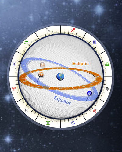 Parallels of Declination, Declination aspects, Astrology Online Calculator