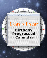 Personal Progressed Calendar, Secondary Progressions, Astrology Secondary Directions Chart Online