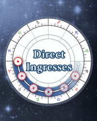Planetary Sign Ingresses