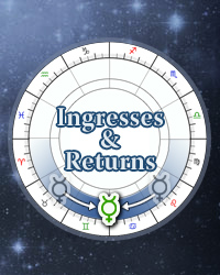 Planetary Ingresses and Returns