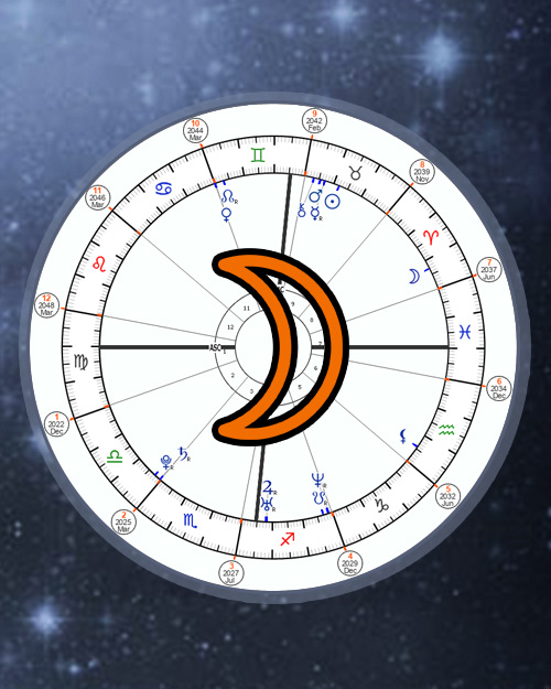 Progressed Moon Calendar, Online Astrology Calculator