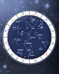 Fixed Stars in Astrology, Tropical and Sidereal Zodiac, Astrology Online Calculator