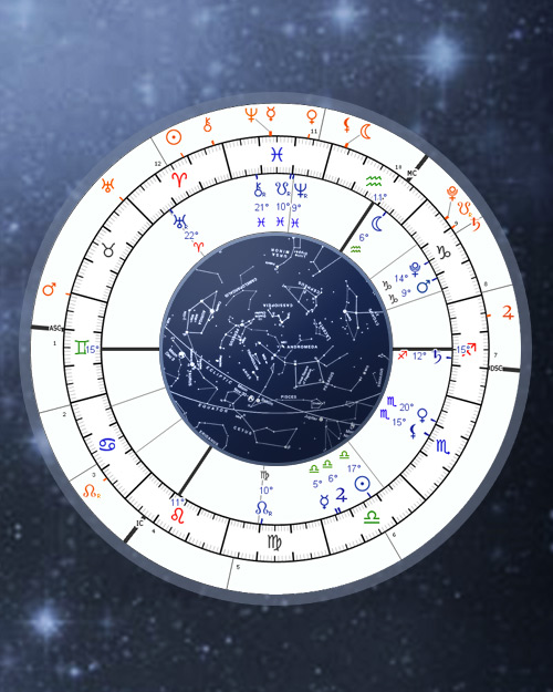 Sidereal Transit Chart - Planetary Transits Astrology Calculator