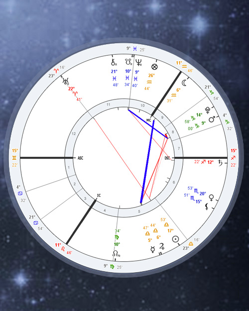 Solar Fire 9 Free Natal Chart, Astrolabe Birth Chart Online Astrology calculator