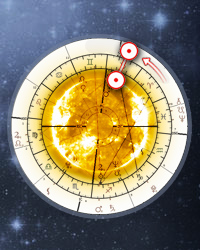 Solar return chart - Solar revolution interpretations, Solar report
