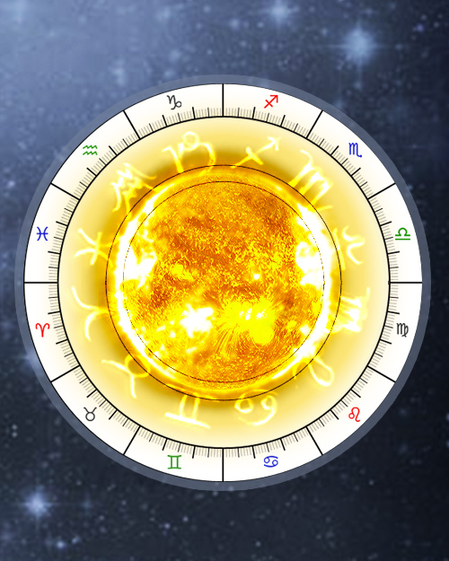 Sun Sign Calculator Horoscope Zodiac 12 Signs Astrology Online