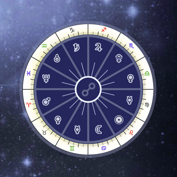 Natal Chart Aspects, Astrology Interpretations. Free Astrology Chart Meanings