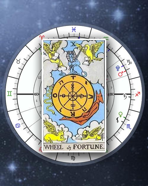 Tarotstrology, Tarot Astrology Online Calculator, Horoscope