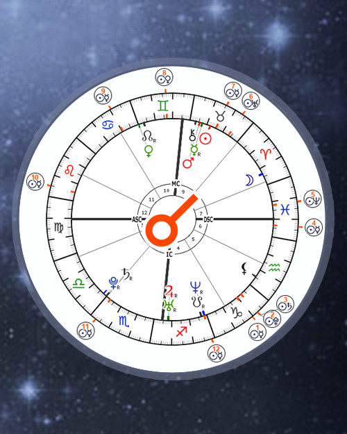 Transit Conjunction in Natal chart, Astrology Calculator