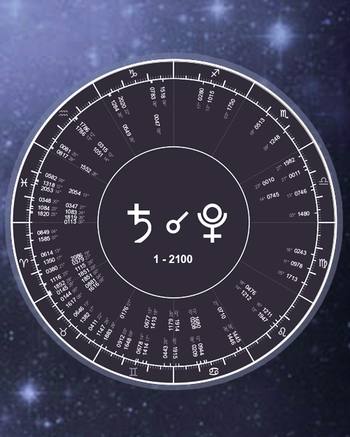 Conjunctions on Zodiac Degrees,Transit Conjunctions