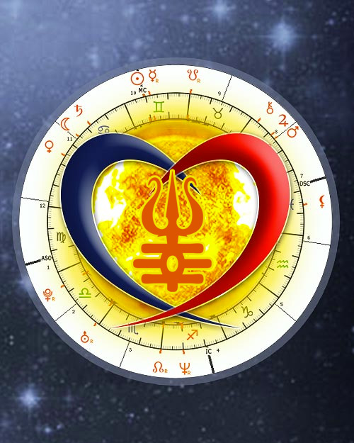 Vedic Love Compatibility Calculator, Sidereal Horoscope Love Matching Synastry Chart