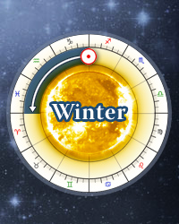 Winter Solstice 2019