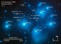 Astroalchemy